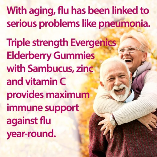Elderberry Gummies Descriptive Image - Elderberry May Protect Against Pneumonia